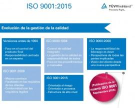 TUV ISO