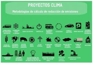 ANESE gestiona para sus socios la repesca del Programa Clima 2019 del FES-CO2, cuyo plazo dura hasta septiembre.
