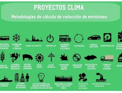 ANESE gestiona para sus socios la repesca del Programa CLIMA del FES-CO2, cuyo plazo dura hasta septiembre