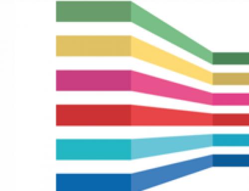 Bosch patrocina el primer 'Congreso de Ingeniería de Instalaciones'