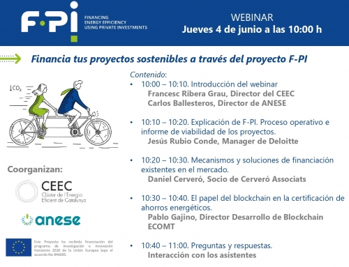 ANESE y CEEC organizan el webinar «Financia tus proyectos sostenibles a través de F-PI»