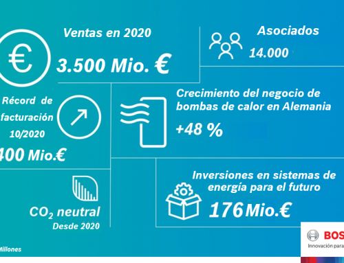 Bosch Termotecnia sienta las bases para el mercado de la calefacción y climatización del futuro